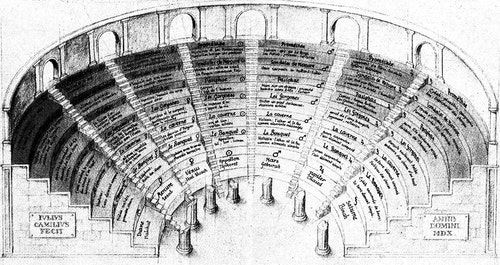 2_Giulio_Camillo_Theatre_of_memory