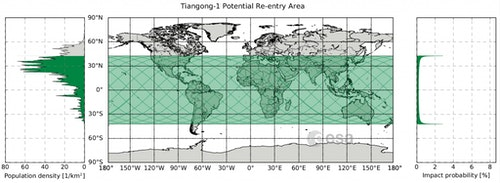 esa_esoc_tiangong1_risk_map_jan2018-1024